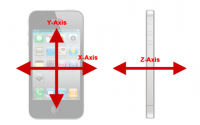 iphone axis